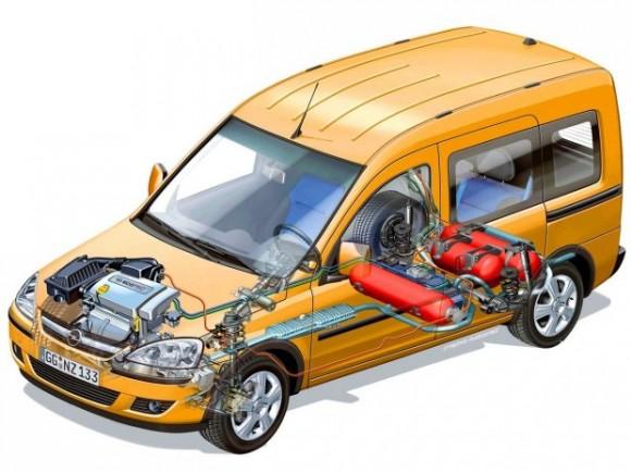 Газ или дизель в автомобиле что выгоднее gaz-ili-dizel-v-avtomobile-chto-vygodnee-1