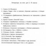 Литература на лето 2015 для 1 В класса 24 школы города Херсона Украина buratino-leto-2015