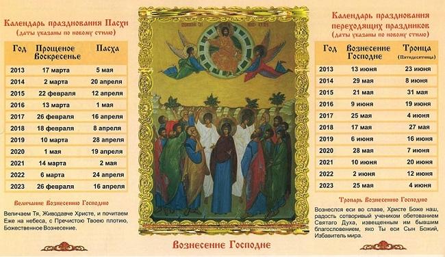 kogda-v-etom-godu-pravoslavnaya-pasxa Когда в этом году православная пасха 2016 года