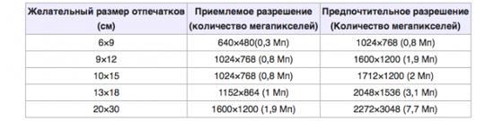 gonka-za-ciframi-tak-li-nuzhny-smartfonu-megapikseli-3 Гонка за цифрами так ли нужны смартфону мегапиксели