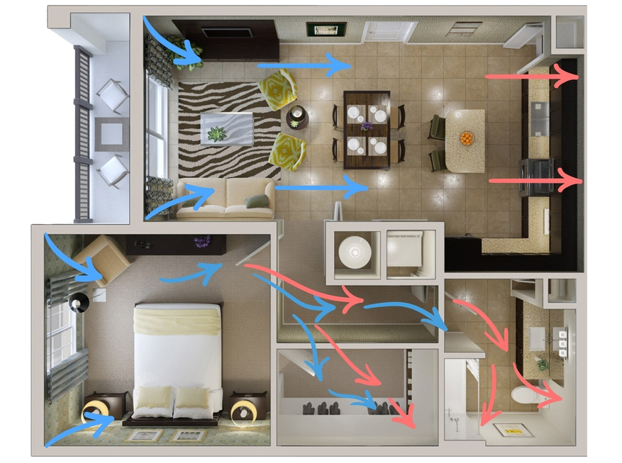 Вентиляция в квартире вытяжная приточная и приточно-вытяжная вентиляции