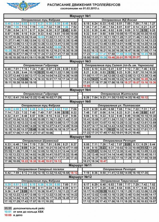 Расписание движения троллейбусов в городе Херсоне