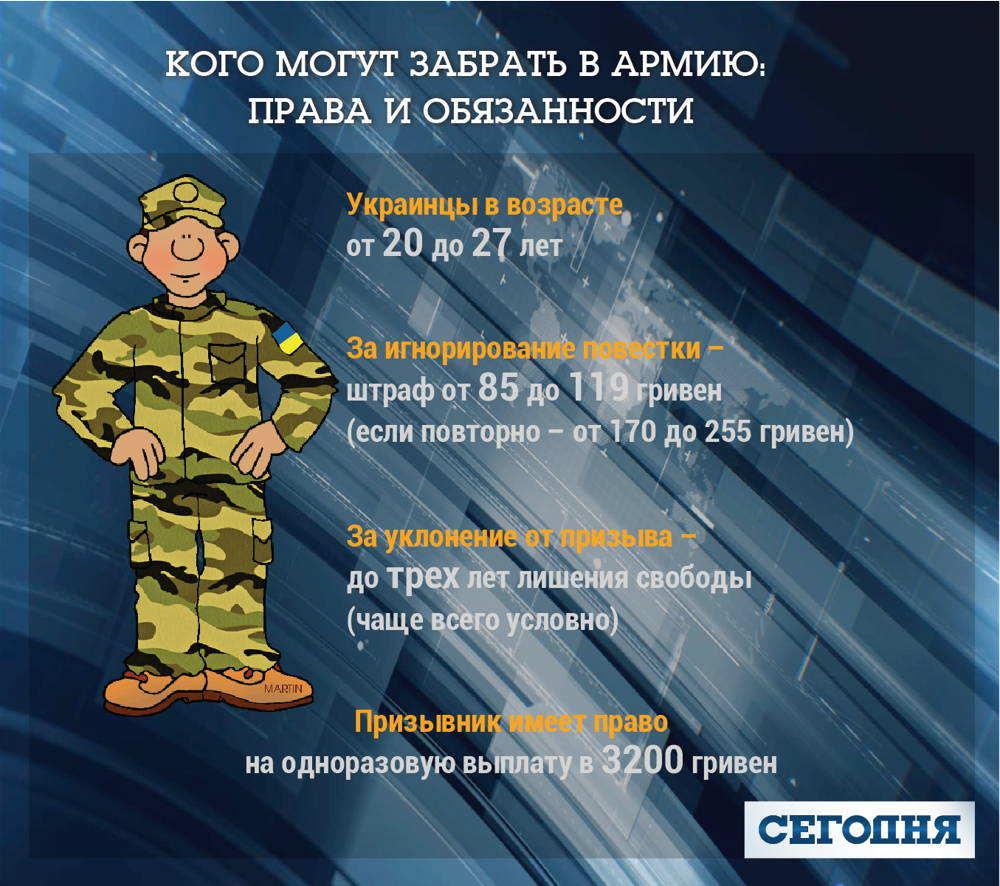 Поздравления с Проводами в Армию в стихах - С проводами в армию - Важные 58