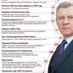 Яков Смолий официально возглавил НБУ Что изменится март 2018 года