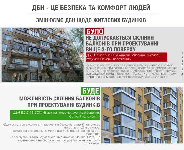 Как в Украине изменят правила остекления балконов подробности новых ГСН июнь 2018 года