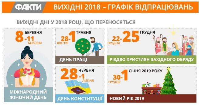 Перенос рабочих дней в 2018 году что следует знать украинцам