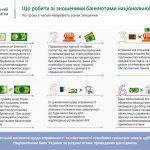 З нового року українці зможуть здавати значно пошкоджені банкноти гривні до уповноважених банків