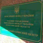 График работы ПФУ сервисного центра в городе Херсоне на время карантина связанного в коронавирусной инфекцией в Украине